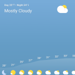 google-weather-hourly_0