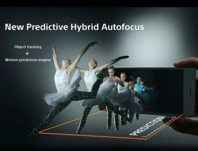 Sony-Predictive-Hybrid-Autofocus_2-640x488
