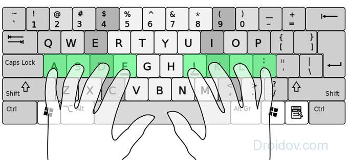 Расположение пальцев на бугорках клавиатуры