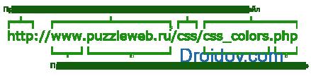 Расшифровка URL адреса