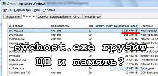 Svchost.exe грузит процессор и память в Windows 7