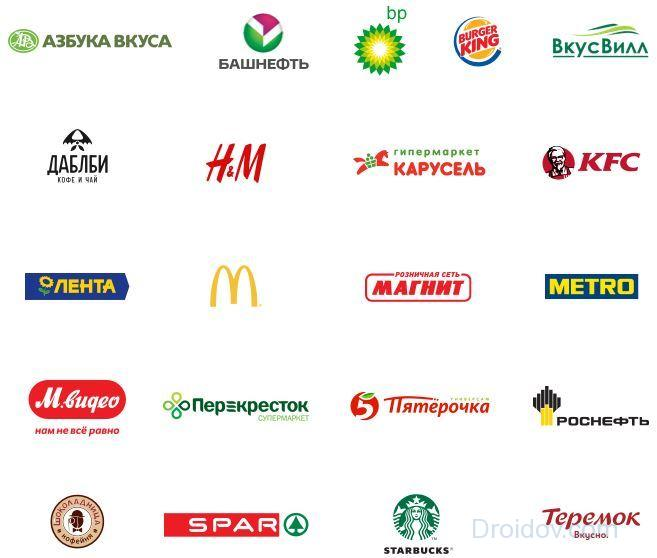 партнеры Android Pay в России
