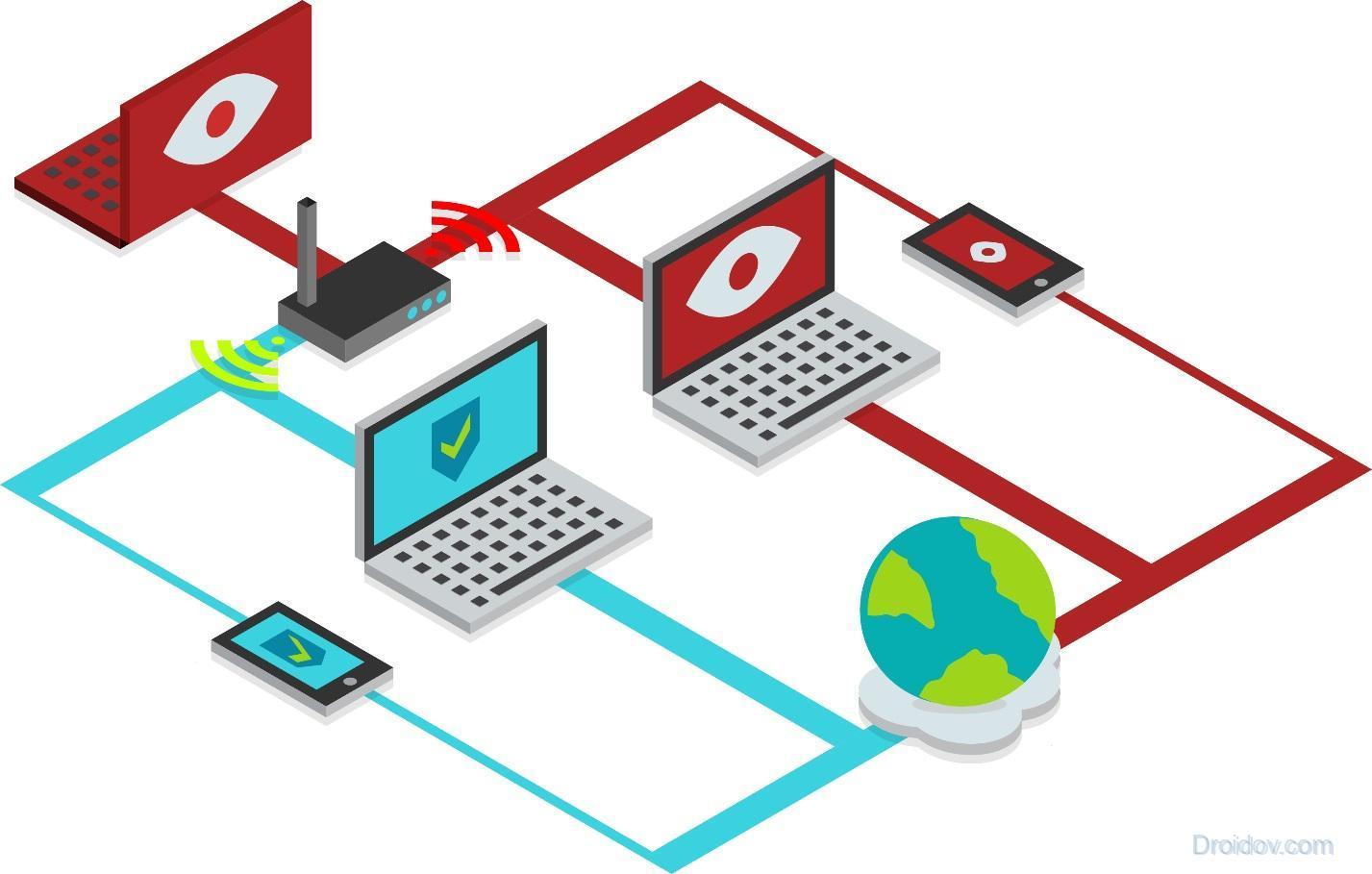 Структура сети через VPN