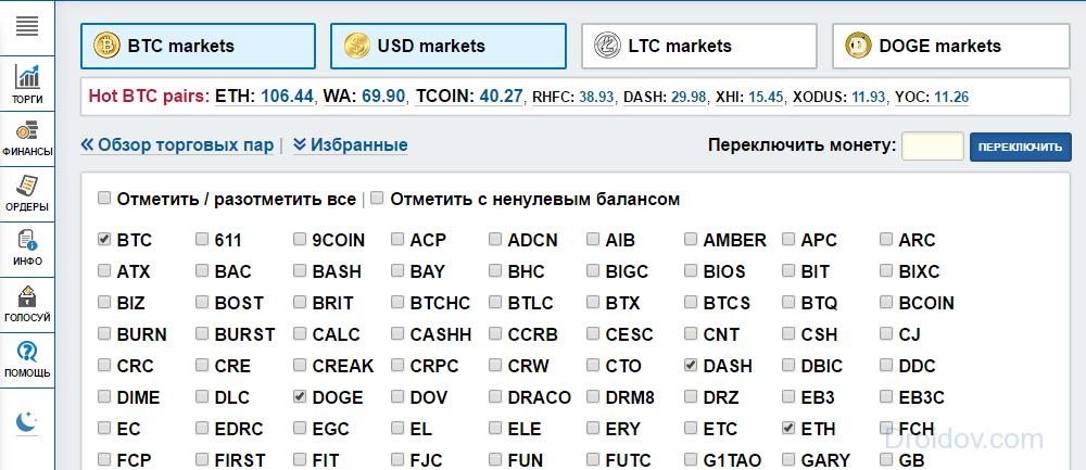 Валюты на C-Cex