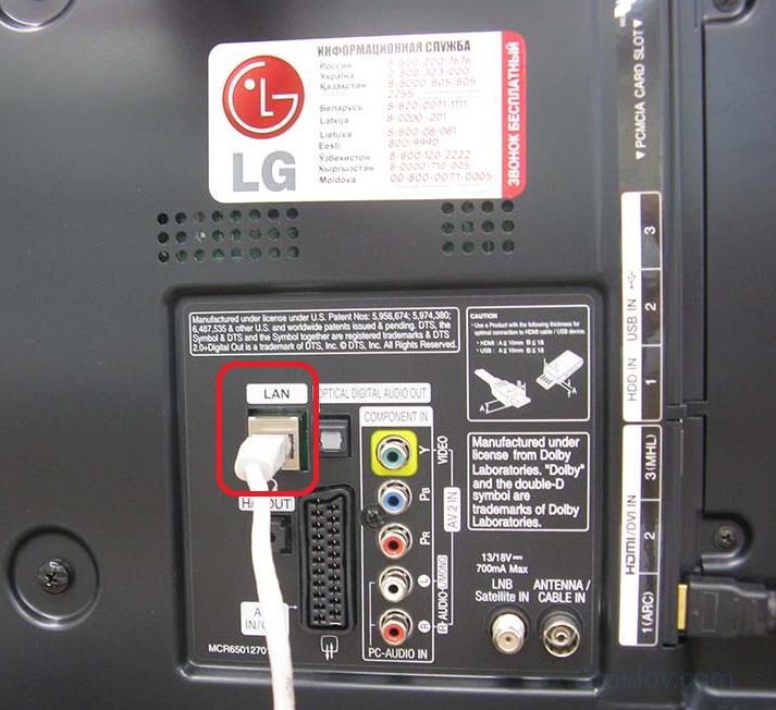 Сетевой кабель в разъеме LAN телевизора