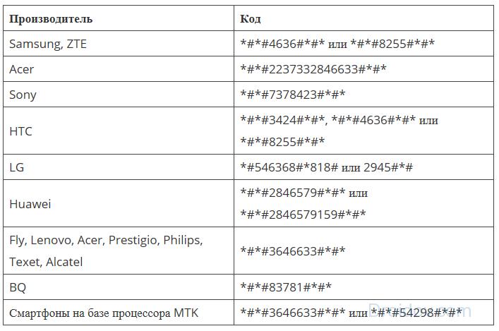 Код для входа в инженерное меню