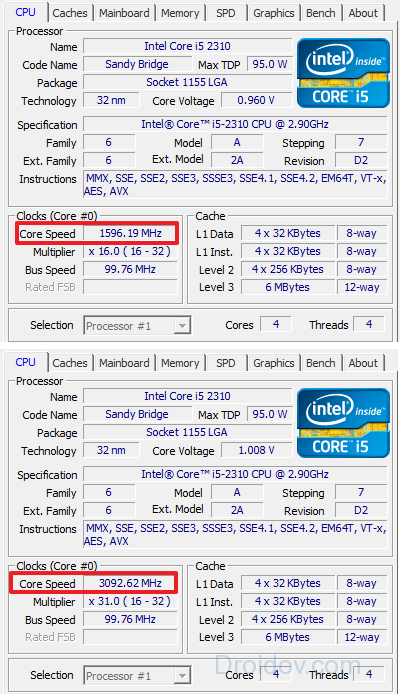 core speed скорость ядра