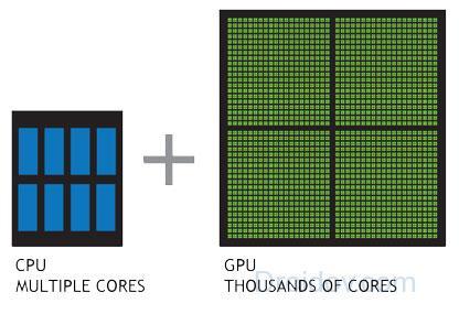 CPU и GPU в чем разница