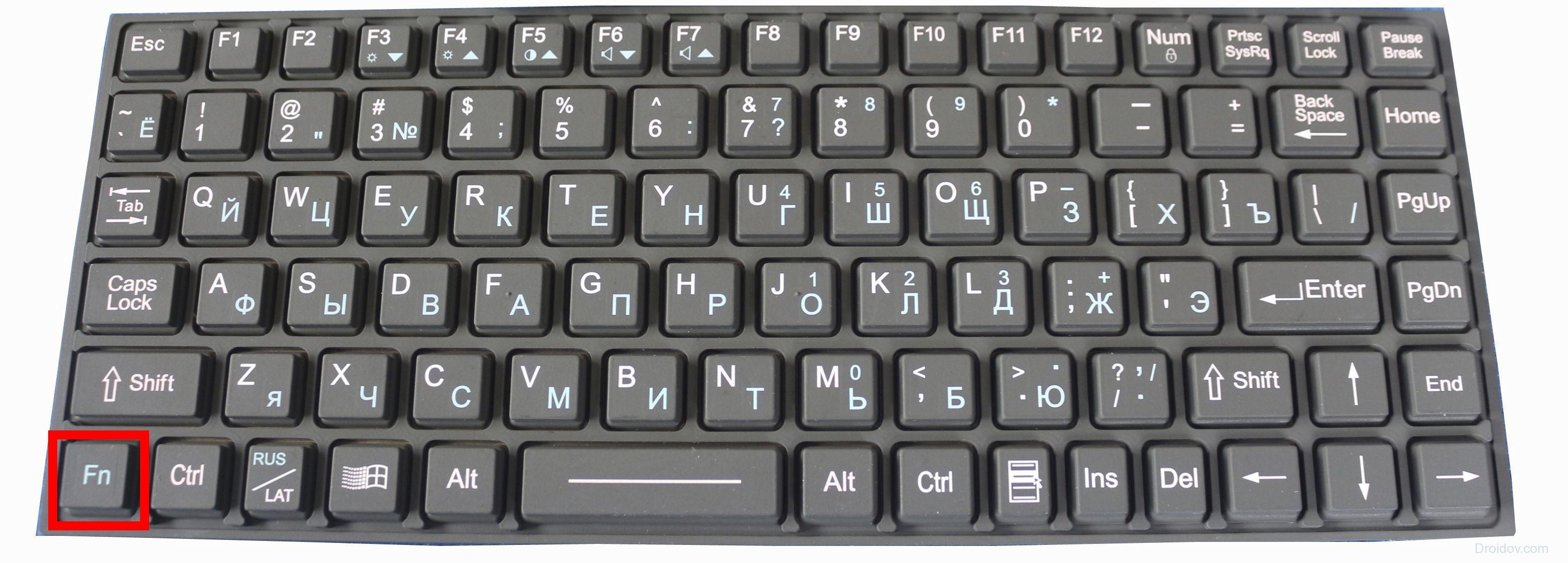 Функциональная кнопка Fn на клавиатуре