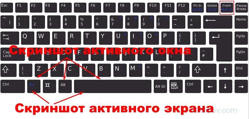 Как создавать скриншоты на клавиатуре Surface Pro