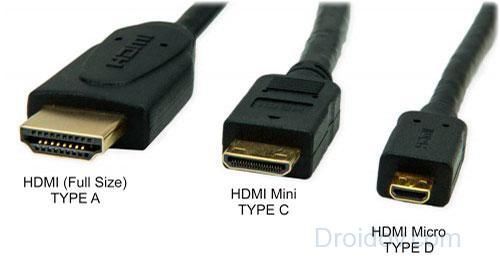 Разновидности HDMI кабелей